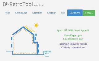 Evaluation de l'outil pour la rénovation durable « B³ Retrotool »